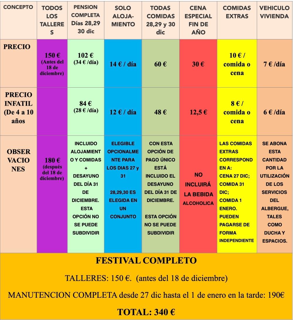 TABLA DE PRECIOS PrePartyDanzaImpro 2019